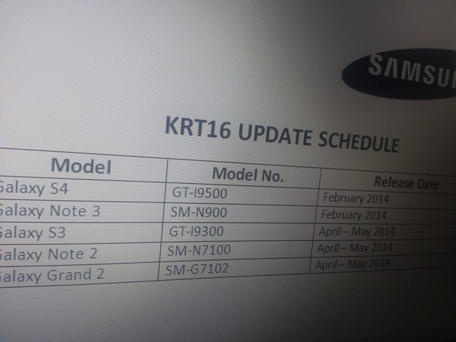 Galaxy Note 2 Galaxy S3 android kitkat update