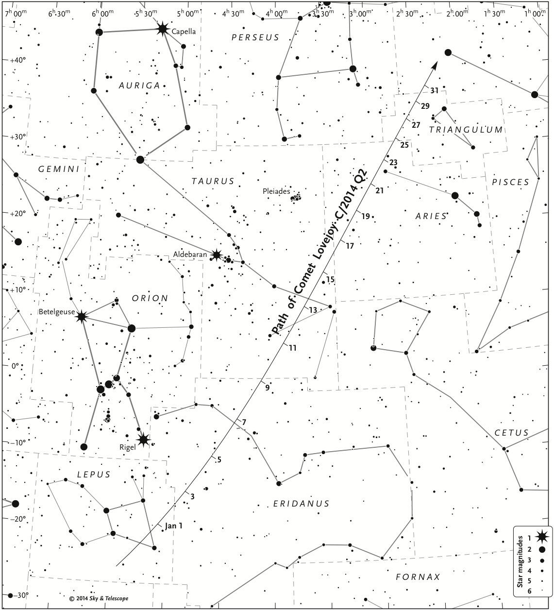 Comet Lovejoy path