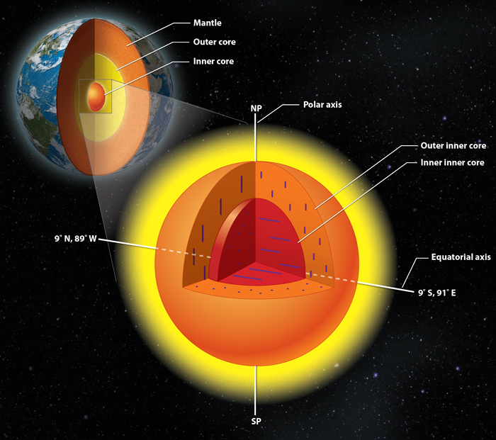 Earth's inner core has a core of its own, researchers find ...
