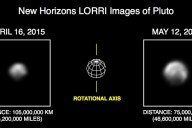 New Horizons LORRI Images of Pluto May 12