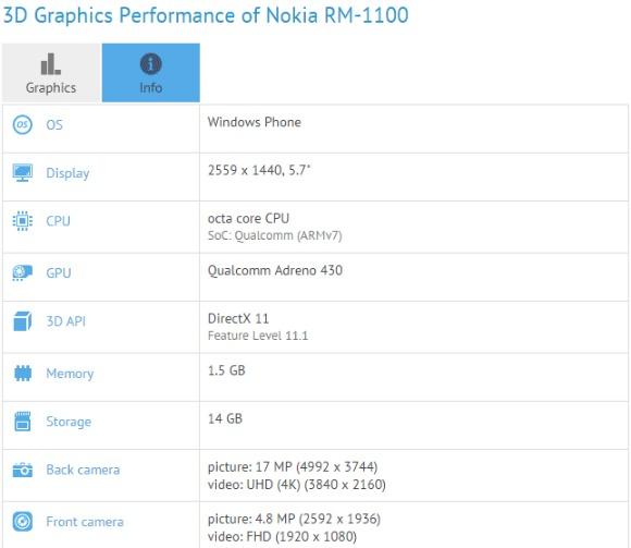 Lumia 940 XL benchmark