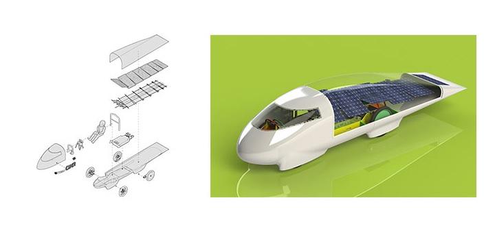 solar-car-evolution.jpg