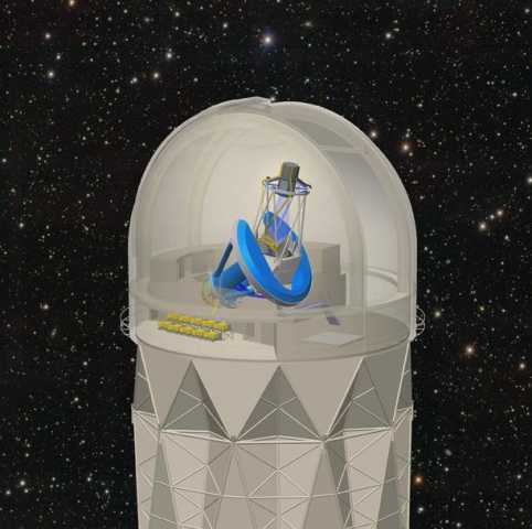The Dark Energy Spectroscopic Instrument (DESI) will be mounted on the 4-Meter Mayall telescope at Kitt Peak National Observatory. It will collect spectra from 30 million galaxies and quasars to make the biggest 3-D map of the universe ever. Credit: R. Lafever and J. Moustakas for the DESI Collaboration, background image by Dark Energy Camera Legacy Survey.