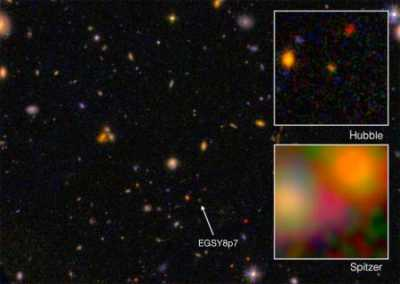 Galaxy EGS8p7, as seen from the Hubble Space Telescope (wide and top right) and Spitzer Space Telescope (inset, bottom right), taken in infrared. Credit: I. Labbé (Leiden University), NASA/ESA/JPL-Caltech